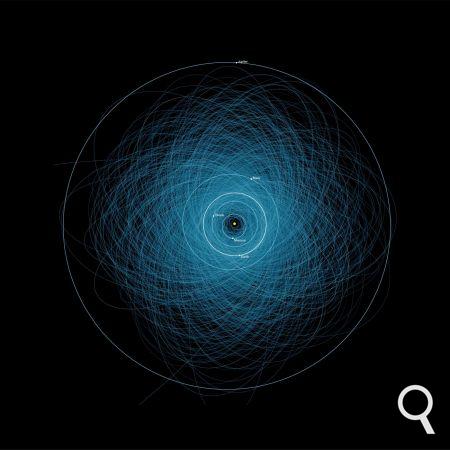 carte des astéroides dont l'orbite coupe celui de la Terre.
