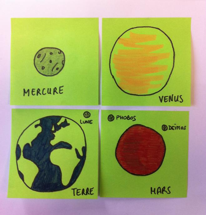 Les quatre planètes rocheuses de notre système solaire